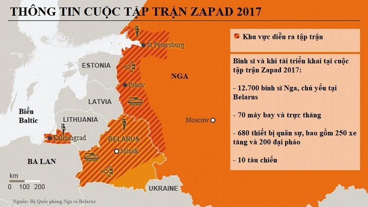Dan vu khi hung hau cua Nga du kien tap tran sat bien gioi NATO hinh anh 8
