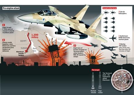 Không kích Sudan, Israel 'tập dượt' tấn công Iran?