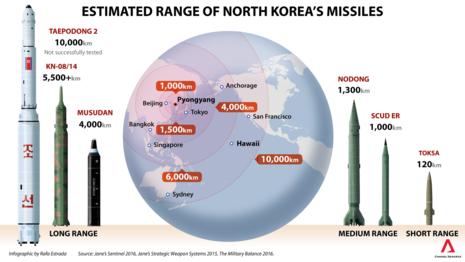 5 câu hỏi từ việc Triều Tiên thử tên lửa