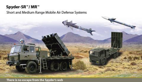 Việt Nam đã sở hữu phiên bản nào của tổ hợp tên lửa phòng không tầm trung Spyder?