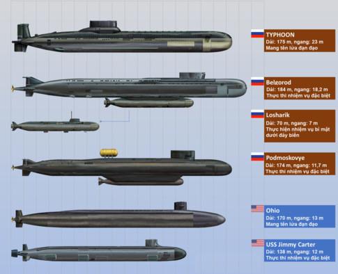 Tàu ngầm lớn nhất thế giới của Nga