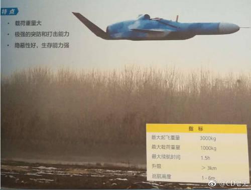 Tên lửa lai UAV Trung Quốc bay cách mặt biển chỉ 1 m