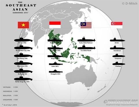 Naval Analyses thống kê chi tiết tàu ngầm châu Á