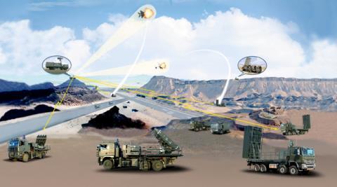 Việt Nam–Israel hợp tác sản xuất vũ khí: Giấc mơ không xa
